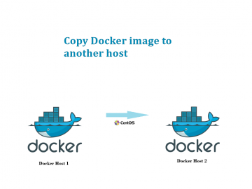 Docker copy image to other host