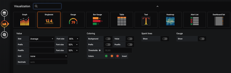 Grafana Dashboard Visualization